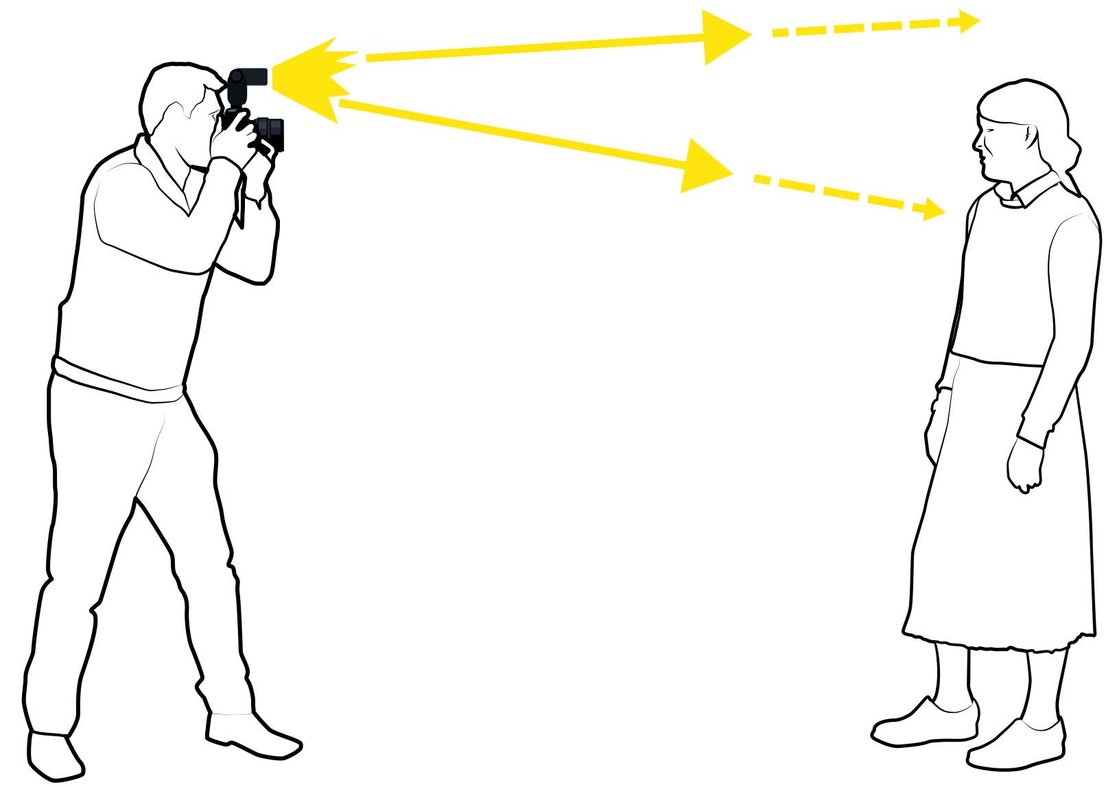 Usare il flash